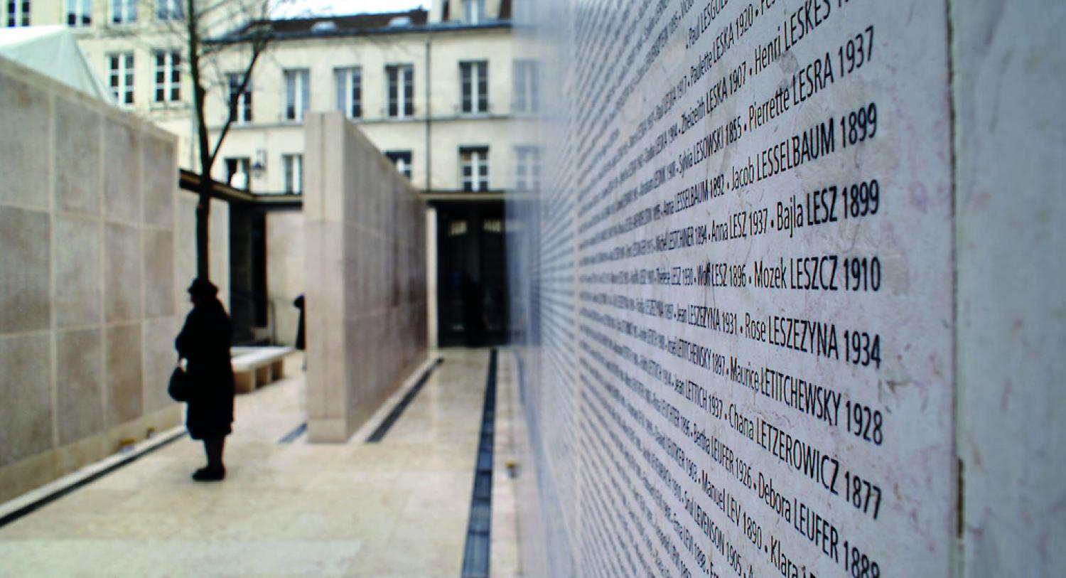 International Holocaust Remembrance Day 2020